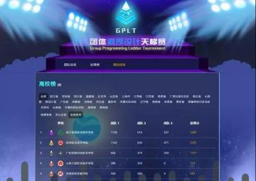 喜報 | 信息學子獲得中國高校計算機大賽團體程序設計天梯賽特等獎